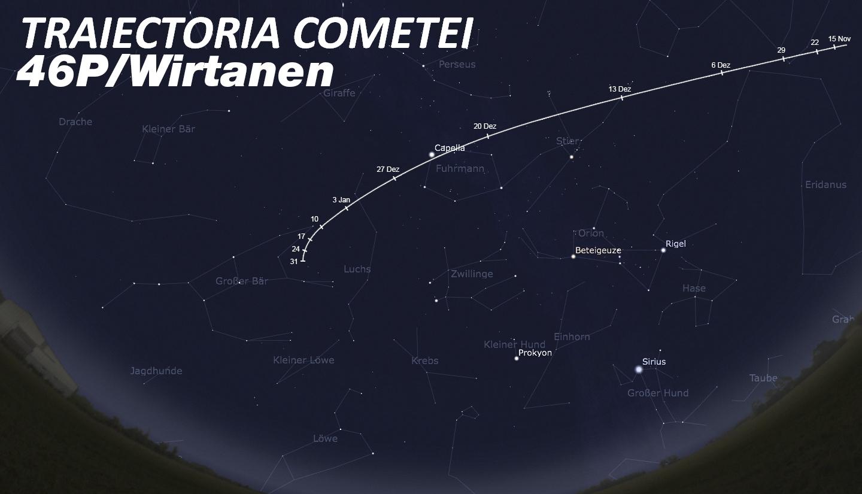 komet-wirtanen-traiectorie.jpg