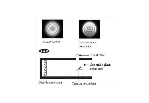 Colimarea unui telescop reflector newtonian